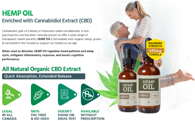 Hemp Oil Tincture Reviews